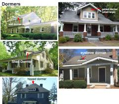 Gabled Dormer Porch Rates Looking Around Some Common House Terms