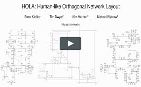 hola human like orthogonal layout algorithm on vimeo