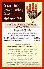 editor s note turkey talk for the uninitiated weavers way co op