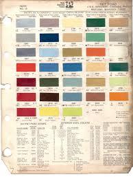 paint chips 1977 ford ltd ii ranchero granada pinto mustang