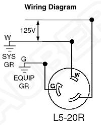 leviton 125v 20a nema l5 20p plug for heater l5 20p cd 12 91