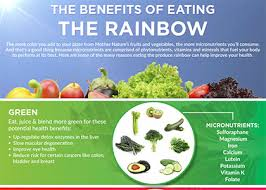 eat the rainbow an infographic that explains why reboot with joe
