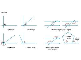 angle 1 noun definition pictures pronunciation and usage notes