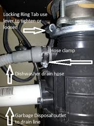 Garbage Disposal Simple Fixes - Clogged kitchen sink with garbage disposal and dishwasher