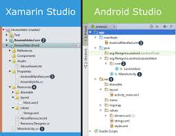 xamarin activity layout xamarin android vs traditional android that c guy