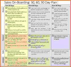 5 30 60 90 onboarding plan a cover lettersonboarding plan