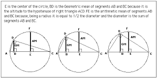 chapter 1 constructions