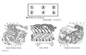 spark plug wiring diagrams automotive spark wiring diagrams
