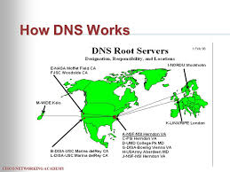How Dns Works by Chabot College Elec Name Resolution Ppt Video Online Download