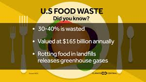 what does thanksgiving represent food waste methane and climate change climate central