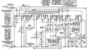 dishwasher motors looking for wiring diagram doityourself com