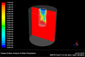 solidification melting cfd ansys fluent tutorial pinterest