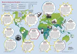 Climate Map Climate Proofing Projects A Map New Internationalist