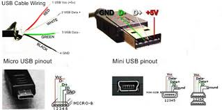 resistors u0026 wires useful flashlight information the flashlight