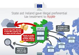 how to lease a car in europe eu orders apple to pay up to u20ac13 billion in taxes to ireland