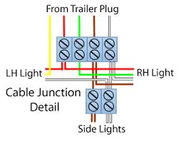 trailer sauce lights u0026 wiring