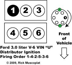3 0 v6 ford firing order ricks free auto repair advice