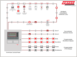 fire alarm wiring diagram pdf wiring diagram
