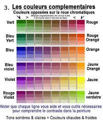 comment faire du beige en peinture best 25 des couleurs ideas on couleur de la