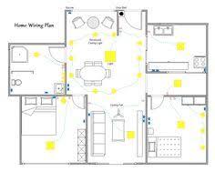 house wiring jobs in hyderabad u2013 the wiring diagram u2013 readingrat net
