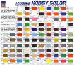 gunze sangyo aqueous hobby color cross reference