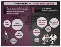 freelance artists for hire freelance artist vs graphic design company 3d ace