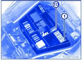 bmw r 1150 rt 2003 fuse box block circuit breaker diagram carfusebox