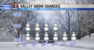 snowy morning and slick roads tuesday ktvn channel 2