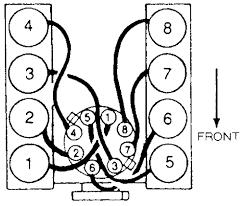 car repair world ford f 350 engine firing order