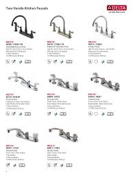 kitchen faucet low flow faucet kitchen faucet low flow gallery does delta leland kitchen