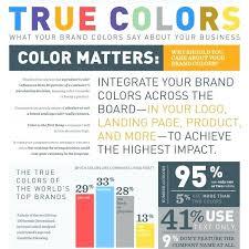 psychological effects of color psychological effects of color psychological effects of color on