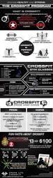 315 best crossfit images on pinterest crossfit crossfit