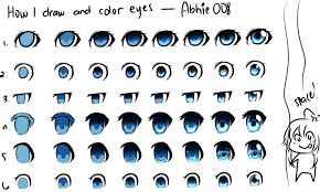 draw color eyes abhie008 deviantart