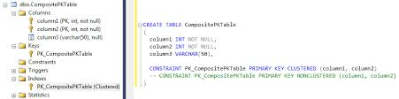 sql server create table primary key create composite primary key with multiple columns in sql server