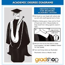 master s gown and deluxe master academic cap gown tassel gradshop