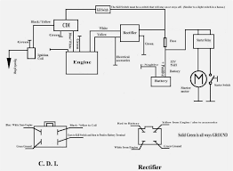 loncin 125 wiring diagram loncin wiring diagrams