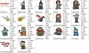 harry potter embroidery design chibis for 4in hoops a total of