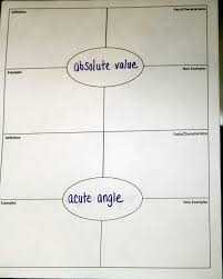 middle math madness vocabulary in the interactive notebook