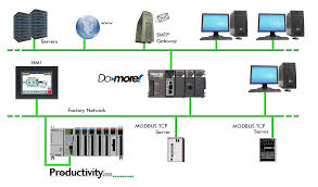 plc communications coming of age automationdirect ethernet network