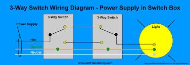 house wiring 2 way light switch u2013 the wiring diagram u2013 readingrat net
