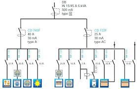 schema electrique chambre plan electrique chambre plan maison electricite schema electrique