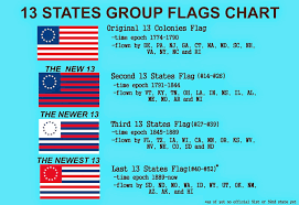 Betsy Ross Flags The Voice Of Vexillology Flags U0026 Heraldry 13 States Group Flag Chart