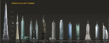 at the top burj khalifa sky 02