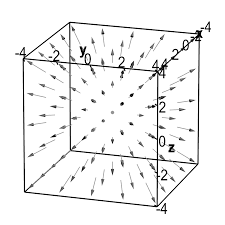 the idea of the divergence of a vector field math insight