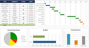 Task Management Excel Template Free Excel Project Management Templates