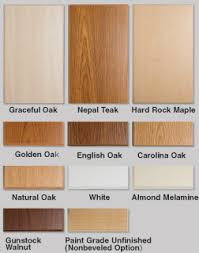 Kitchen Cabinets Doors And Drawers by Laminate Kitchen Cabinet Doors And Drawers Custom Orders