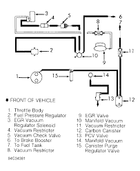 vacuum hoses trying to get a vacuum hose diagram for a 1994 95