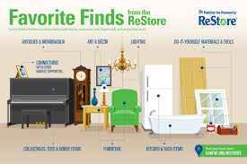 favorite finds from the restore infographic png