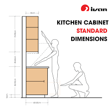 standard height of kitchen base cabinets standard kitchen cabinet demensions ivan phụ kiện nội thất