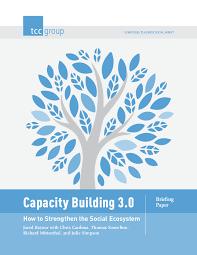 Capacity Funding Capacity